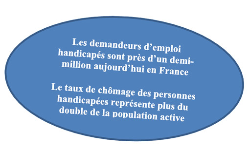 image-semaine-europeene-handicap